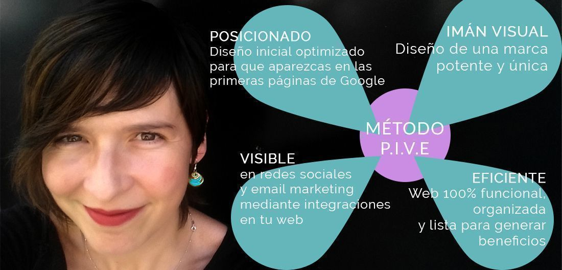 método pive diseño web